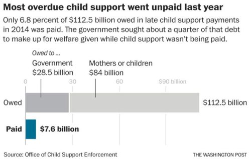 childsupportchart2016